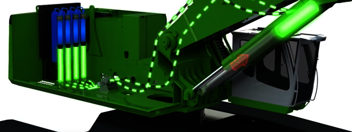SENNEBOGEN Green Hybrid energy recovery system Hybrid system for material handlers